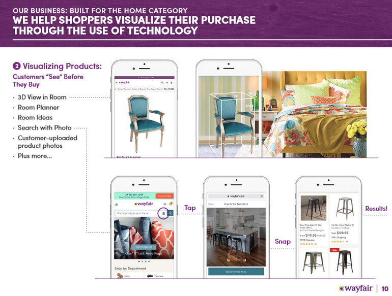 wayfair-tech.png